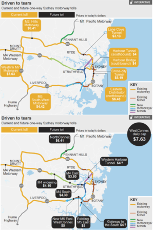 Current and future one-way Sydney motorway tolls