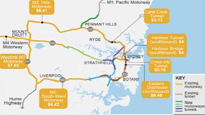 Toll roads NSW