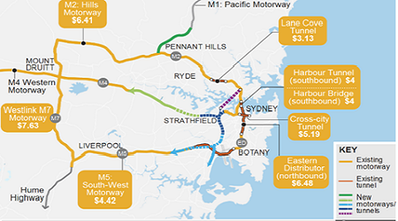 Toll roads NSW