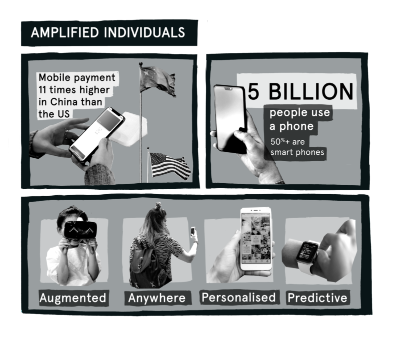 Amplified individuals infographic