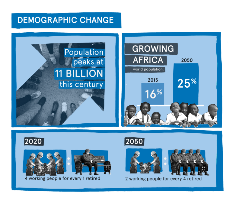 Demographic change infographic