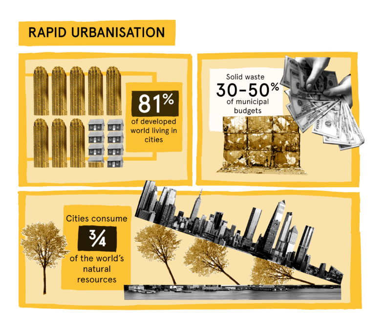 Rapid urbanisation infographic